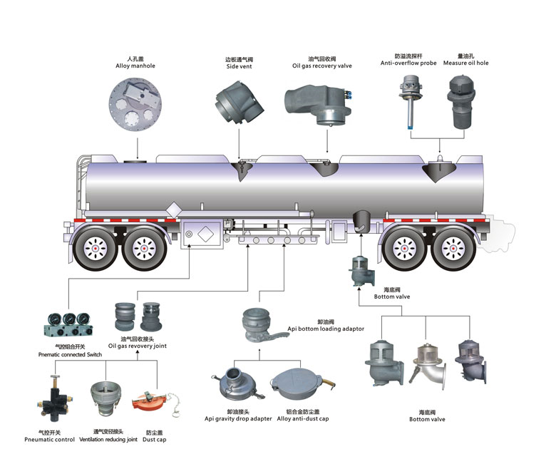 installation diagram - installation diagram - tank truck parts - yc  petrolchemical machinery co , ltd